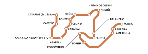 circuito-ourem-caxarias.png
