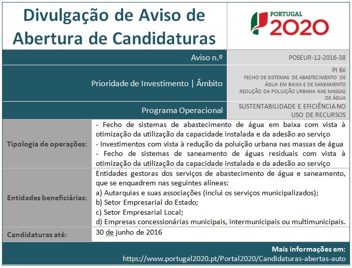 Aviso Portugal2020 abril 16