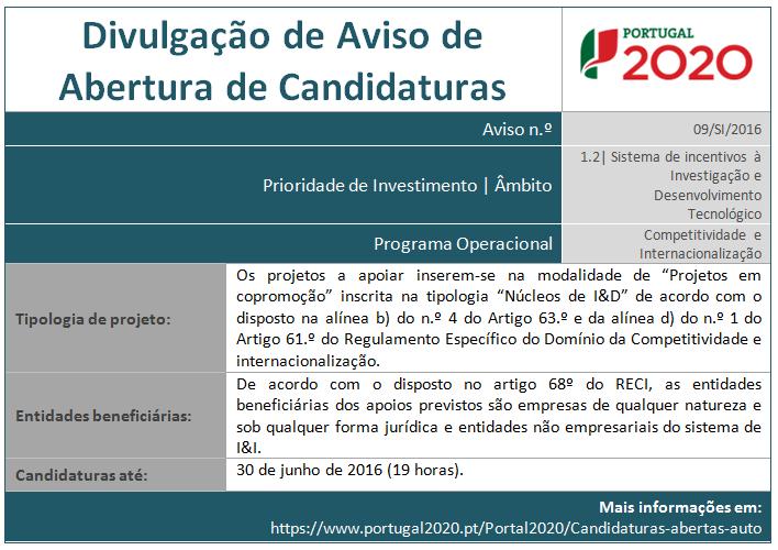 Portugal 2020 Internacionalizacao abril16